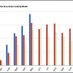 Greater Dayton Area Real Estate Market Report for May 2013