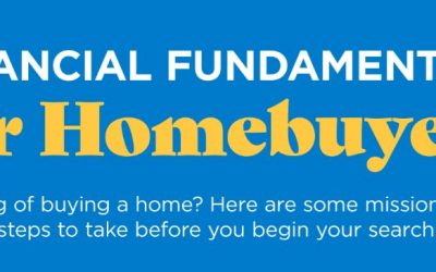Financial Fundamentals for Homebuyers in Huber Heights [INFOGRAPHIC]